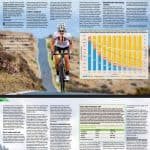clanek-revija-bicikel